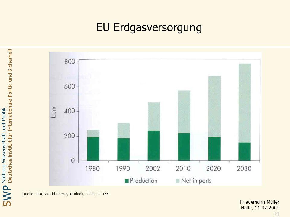 EU Erdgasversorgung Friedemann Müller Halle, 11.02.2009 11
