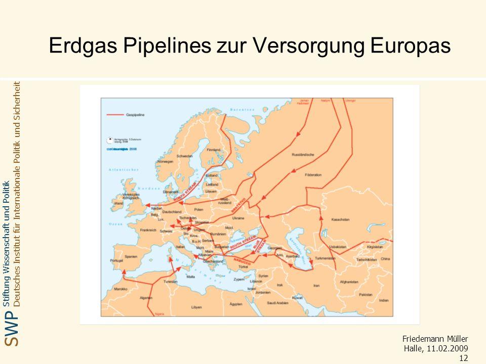 Erdgas Pipelines zur Versorgung Europas