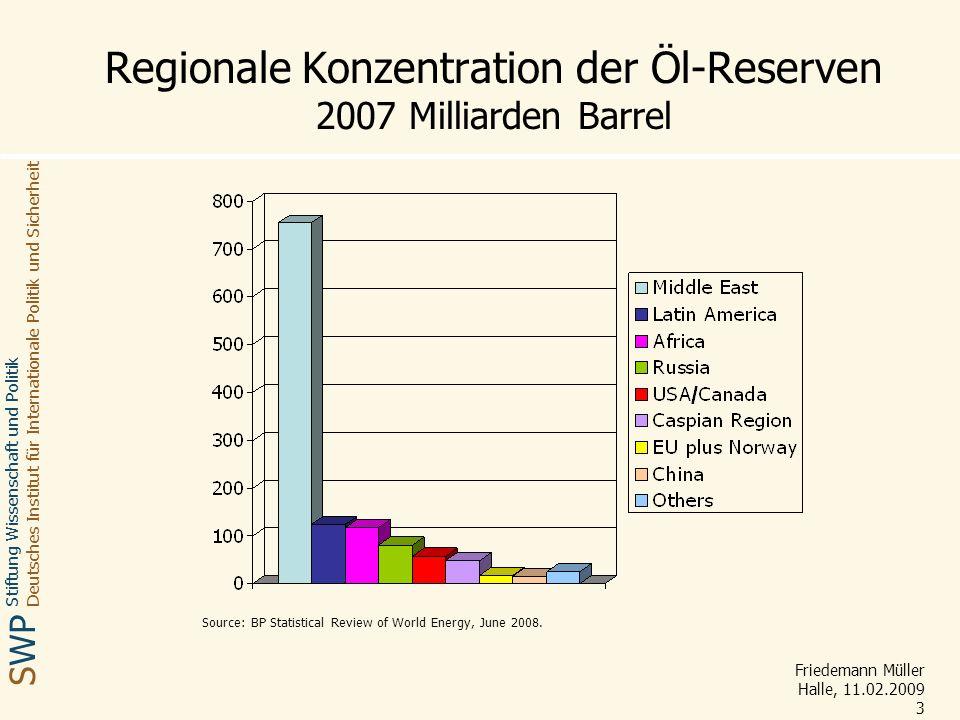 Regionale Konzentration der Öl-Reserven 2007 Milliarden Barrel