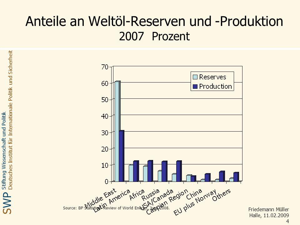 Anteile an Weltöl-Reserven und -Produktion 2007 Prozent