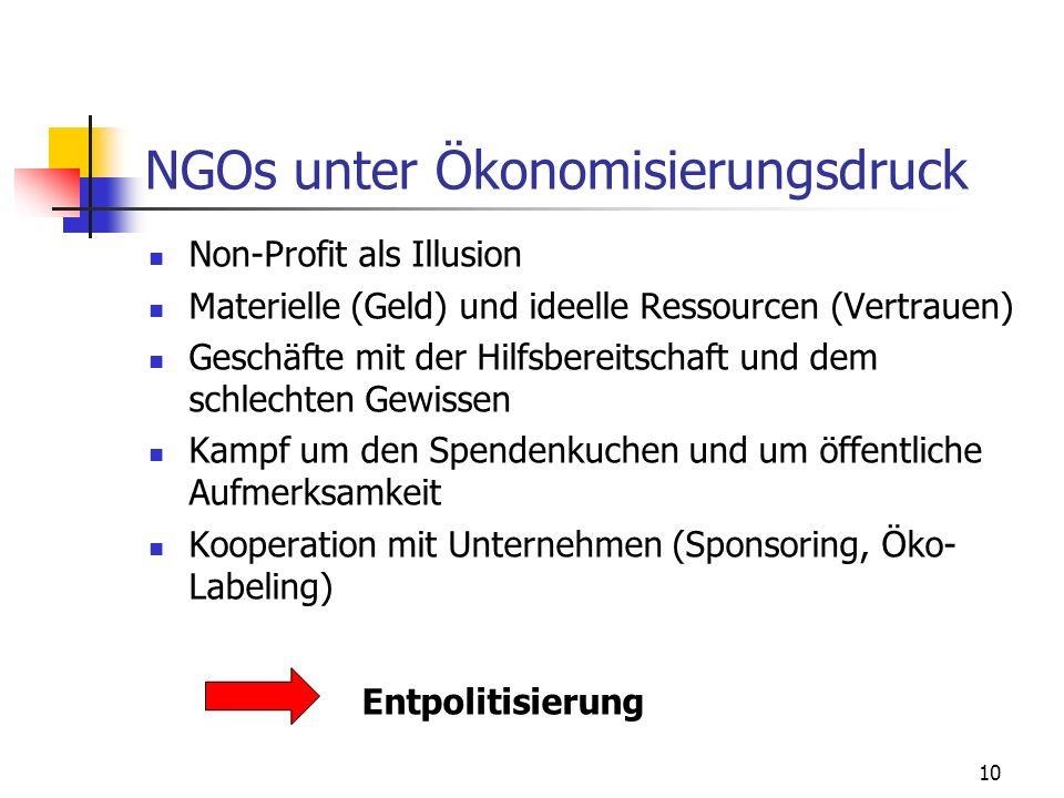 NGOs unter Ökonomisierungsdruck