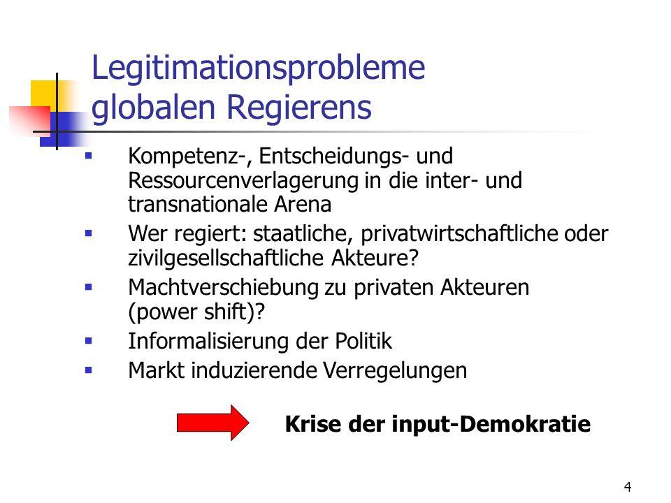 Legitimationsprobleme globalen Regierens