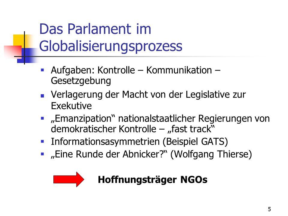 Das Parlament im Globalisierungsprozess