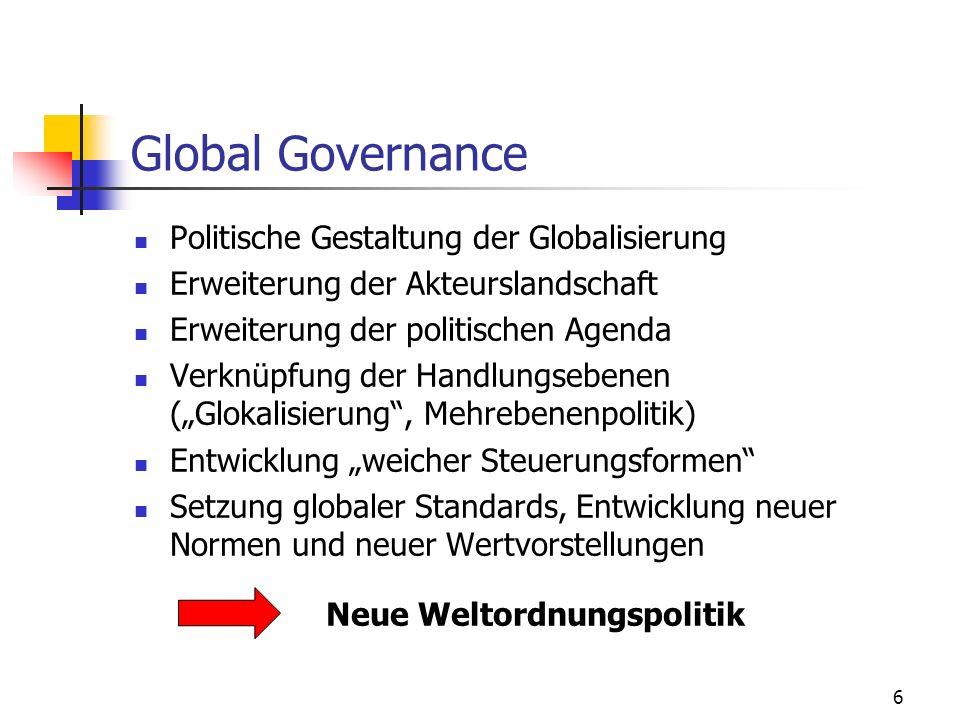 Global Governance Politische Gestaltung der Globalisierung