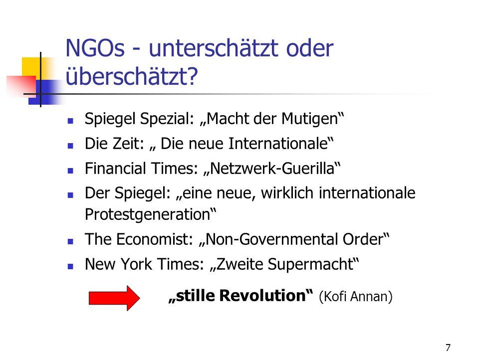 NGOs - unterschätzt oder überschätzt