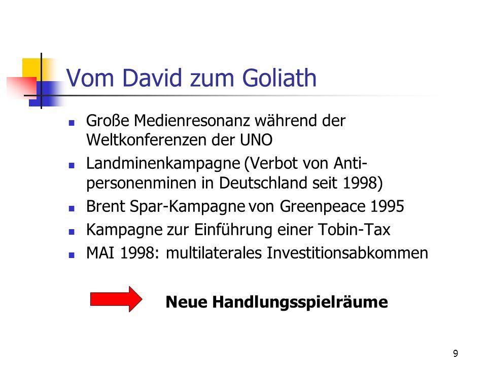Vom David zum Goliath Neue Handlungsspielräume