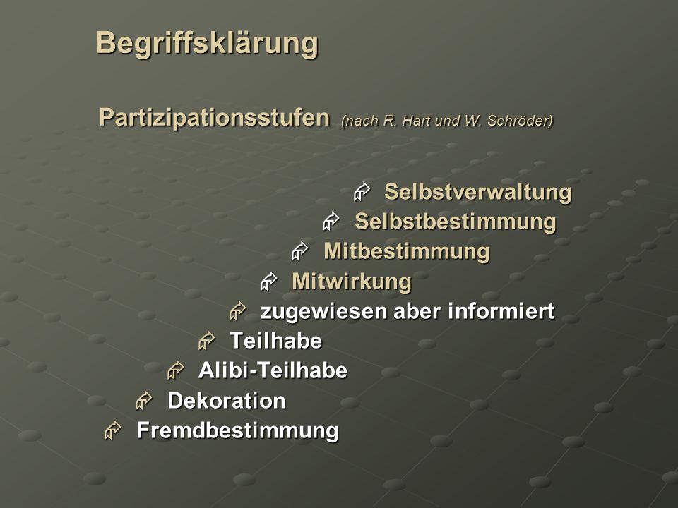 Begriffsklärung Partizipationsstufen (nach R. Hart und W. Schröder)