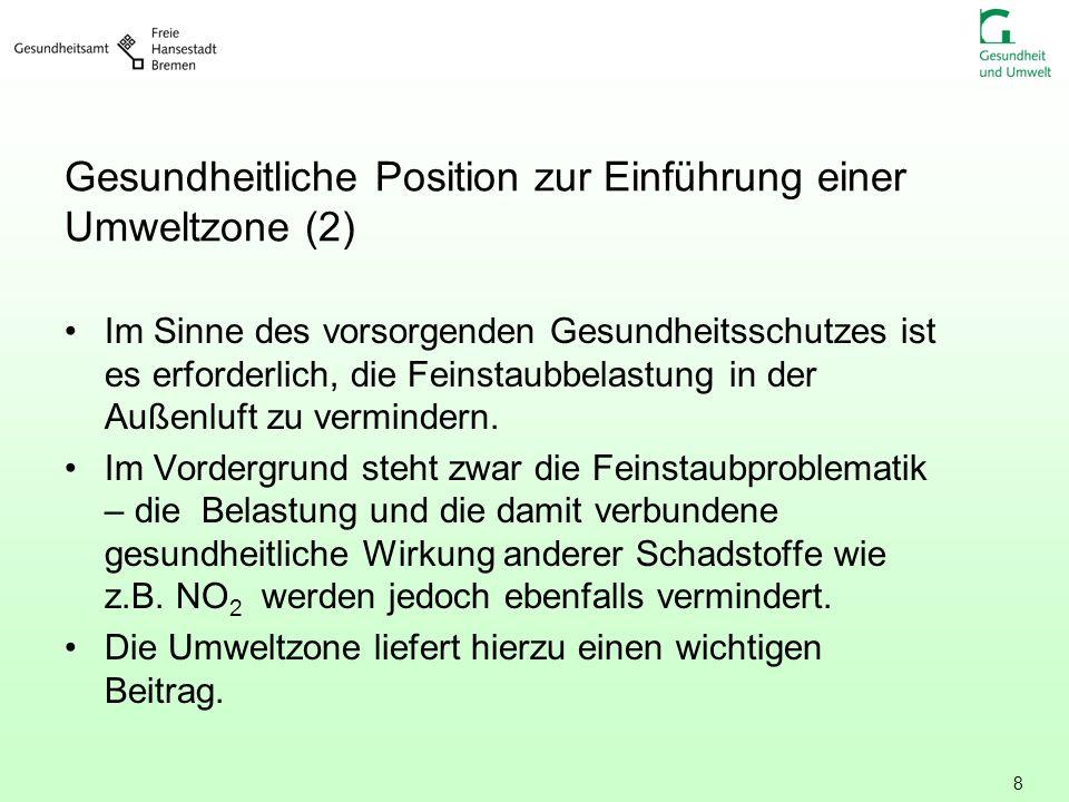 Gesundheitliche Position zur Einführung einer Umweltzone (2)