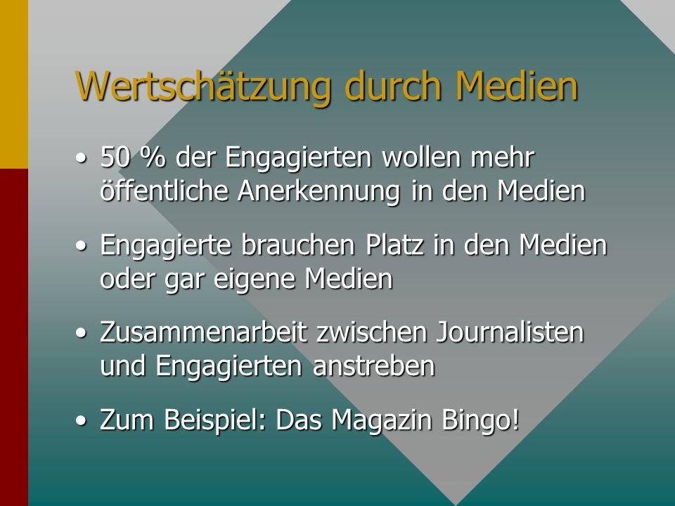 Wertschätzung durch Medien