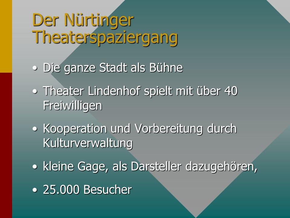 Der Nürtinger Theaterspaziergang