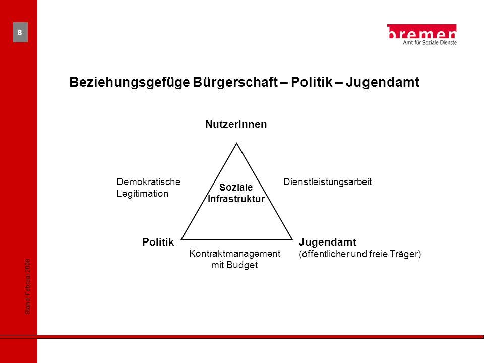 NutzerInnen Politik Jugendamt Demokratische Legitimation