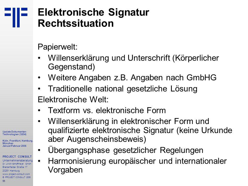 Elektronische Signatur Rechtssituation