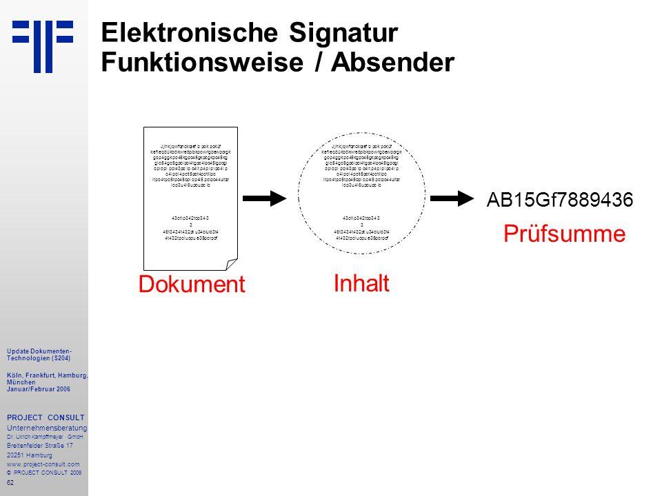 Elektronische Signatur Funktionsweise / Absender
