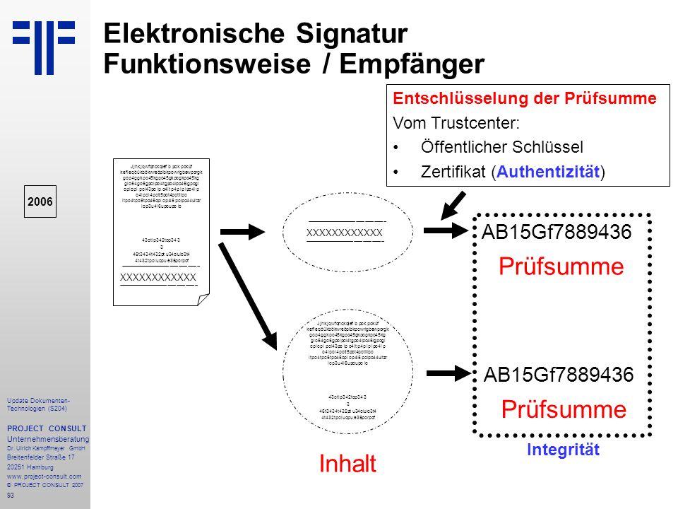 Elektronische Signatur Funktionsweise / Empfänger