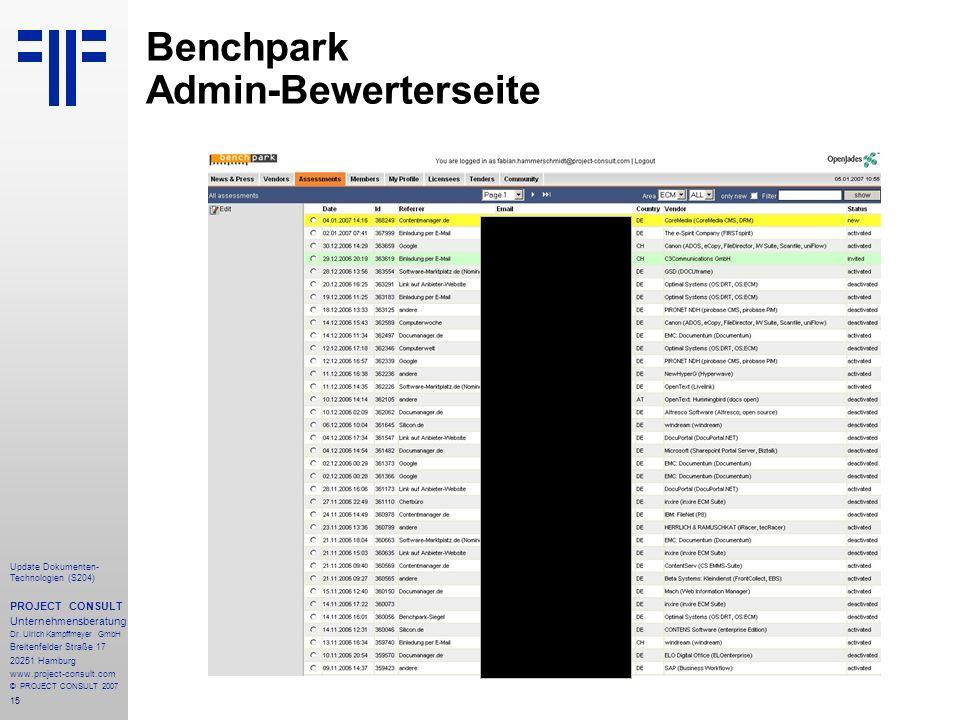 Benchpark Admin-Bewerterseite