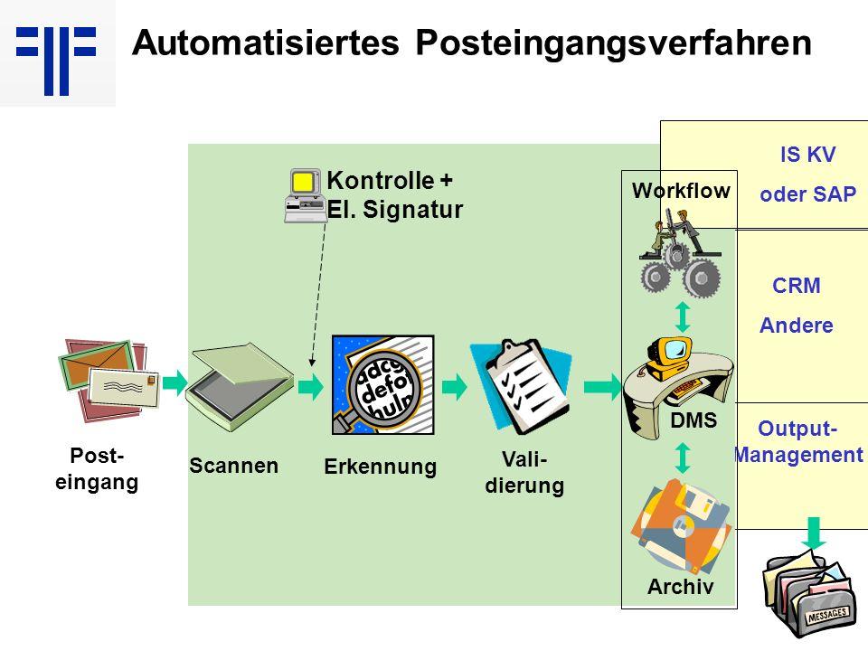 Automatisiertes Posteingangsverfahren