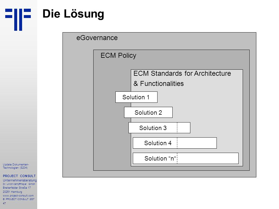 Die Lösung eGovernance ECM Policy ECM Standards for Architecture
