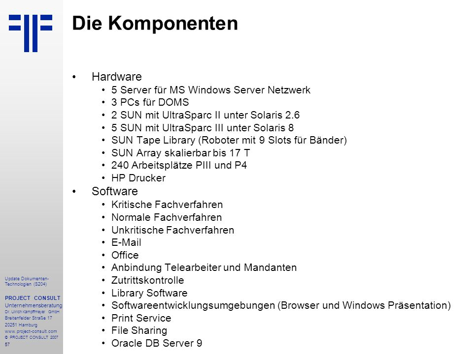 Die Komponenten Hardware Software