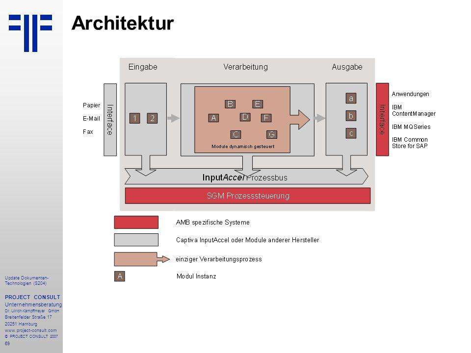 Architektur PROJECT CONSULT Unternehmensberatung