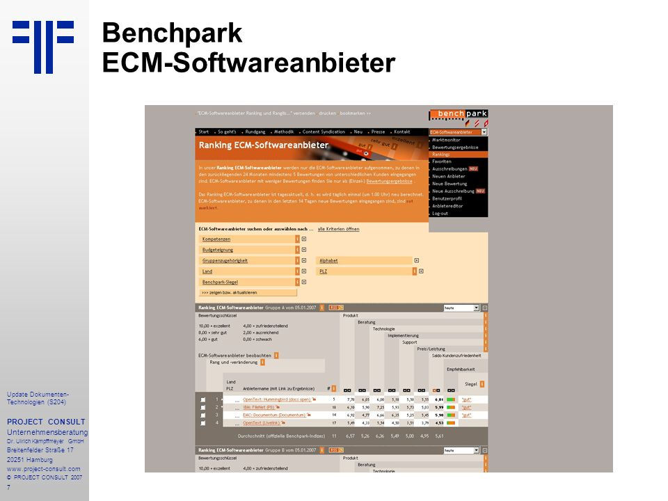 Benchpark ECM-Softwareanbieter
