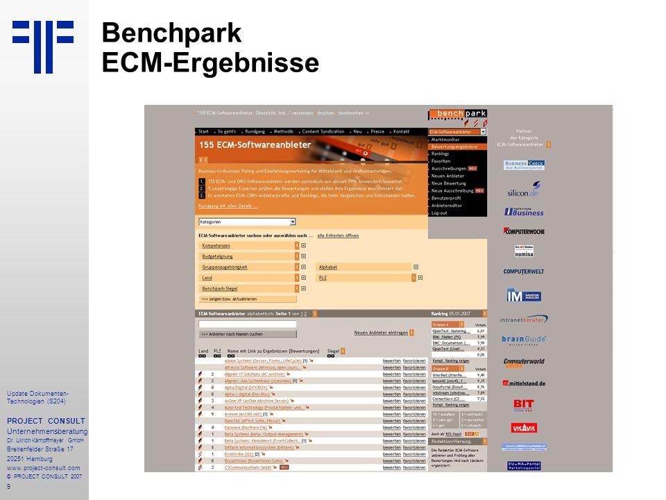 Benchpark ECM-Ergebnisse