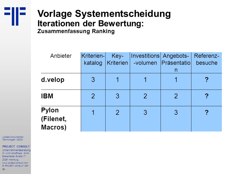 Vorlage Systementscheidung Iterationen der Bewertung: Zusammenfassung Ranking