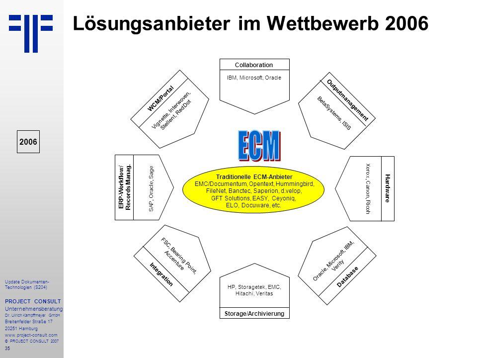 Lösungsanbieter im Wettbewerb 2006