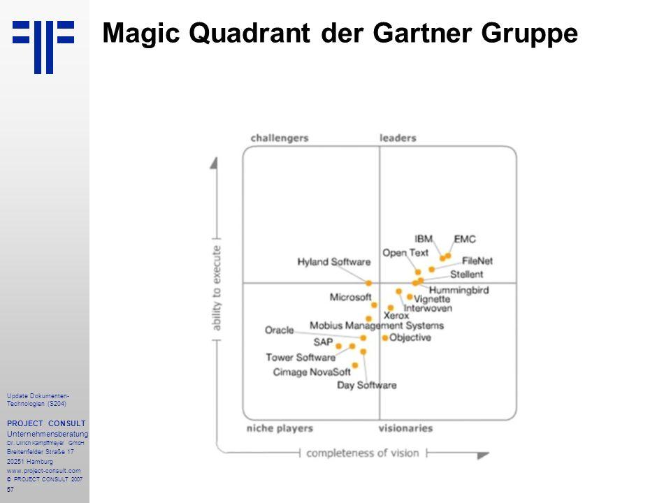 Magic Quadrant der Gartner Gruppe