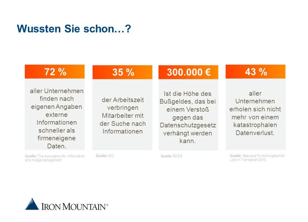 Wussten Sie schon… 72 % 35 % 300.000 € 43 %
