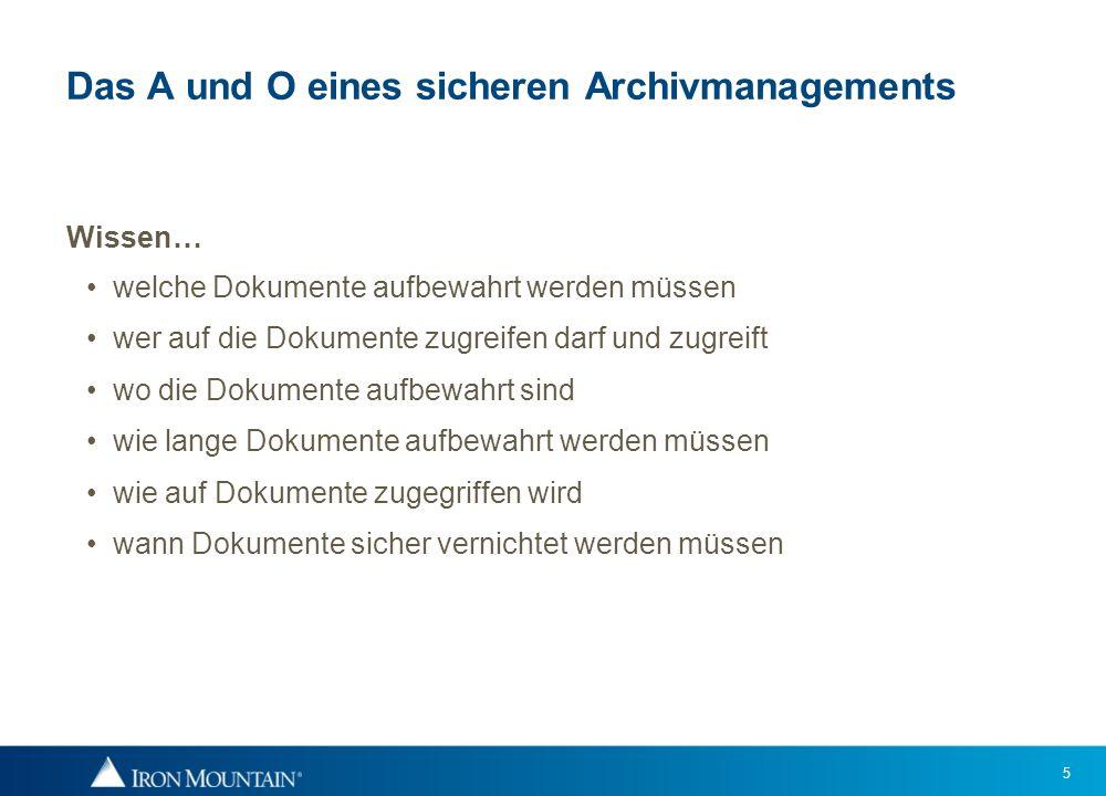 Das A und O eines sicheren Archivmanagements
