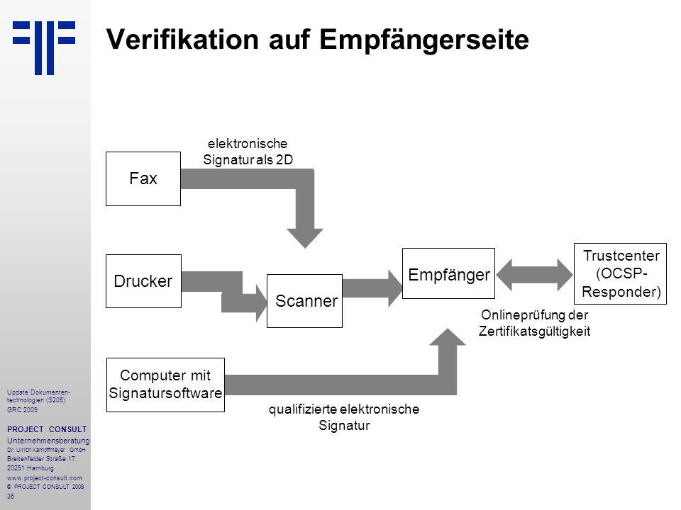 Verifikation auf Empfängerseite