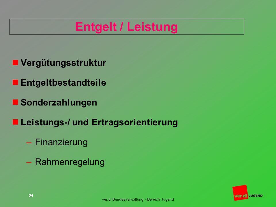 ver.di Bundesverwaltung - Bereich Jugend
