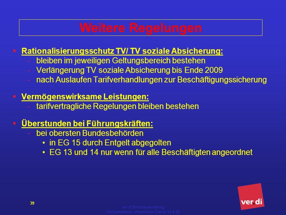 ver.di Bundesverwaltung Tarifsekretariat öffentlicher Dienst 15.4.05