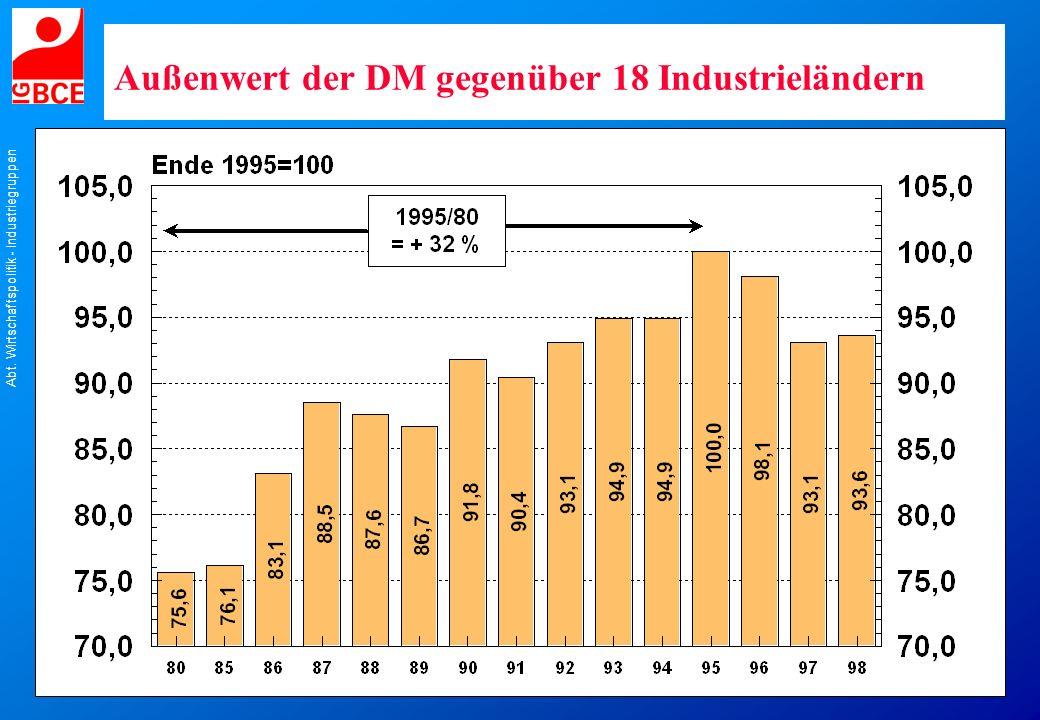 Außenwert der DM gegenüber 18 Industrieländern
