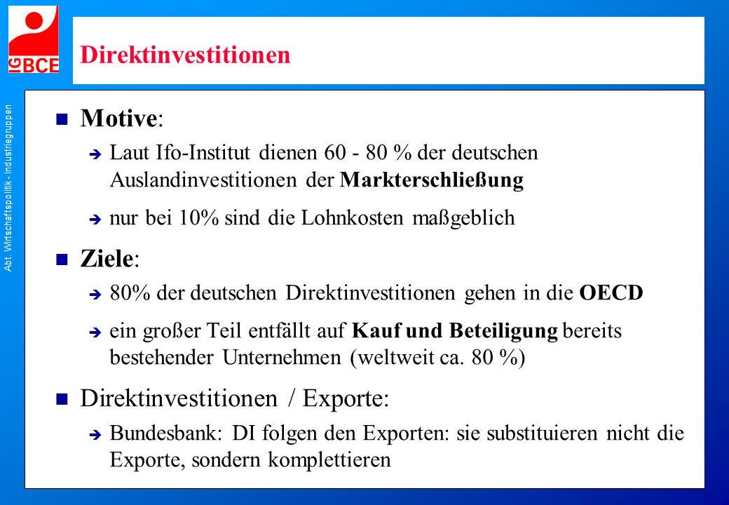 Direktinvestitionen / Exporte: