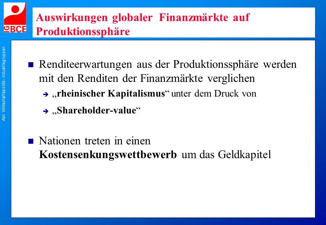 Auswirkungen globaler Finanzmärkte auf Produktionssphäre