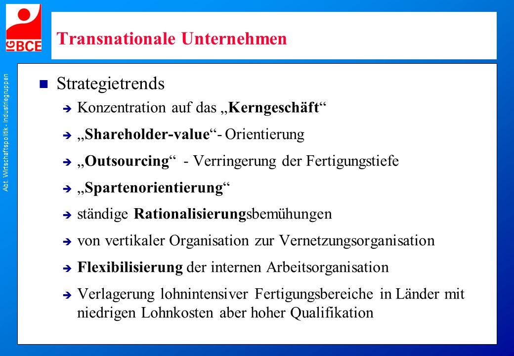 Transnationale Unternehmen