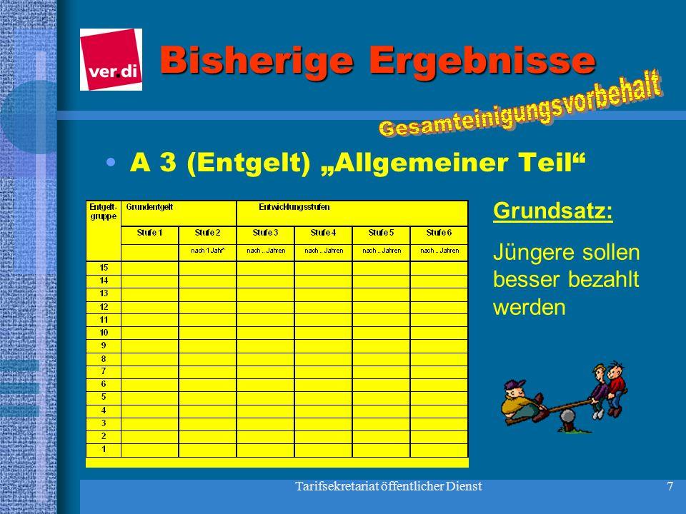 """Bisherige Ergebnisse A 3 (Entgelt) """"Allgemeiner Teil Grundsatz:"""