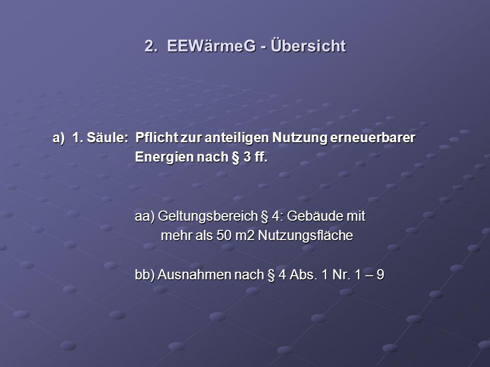2. EEWärmeG - Übersicht a) 1. Säule: Pflicht zur anteiligen Nutzung erneuerbarer. Energien nach § 3 ff.