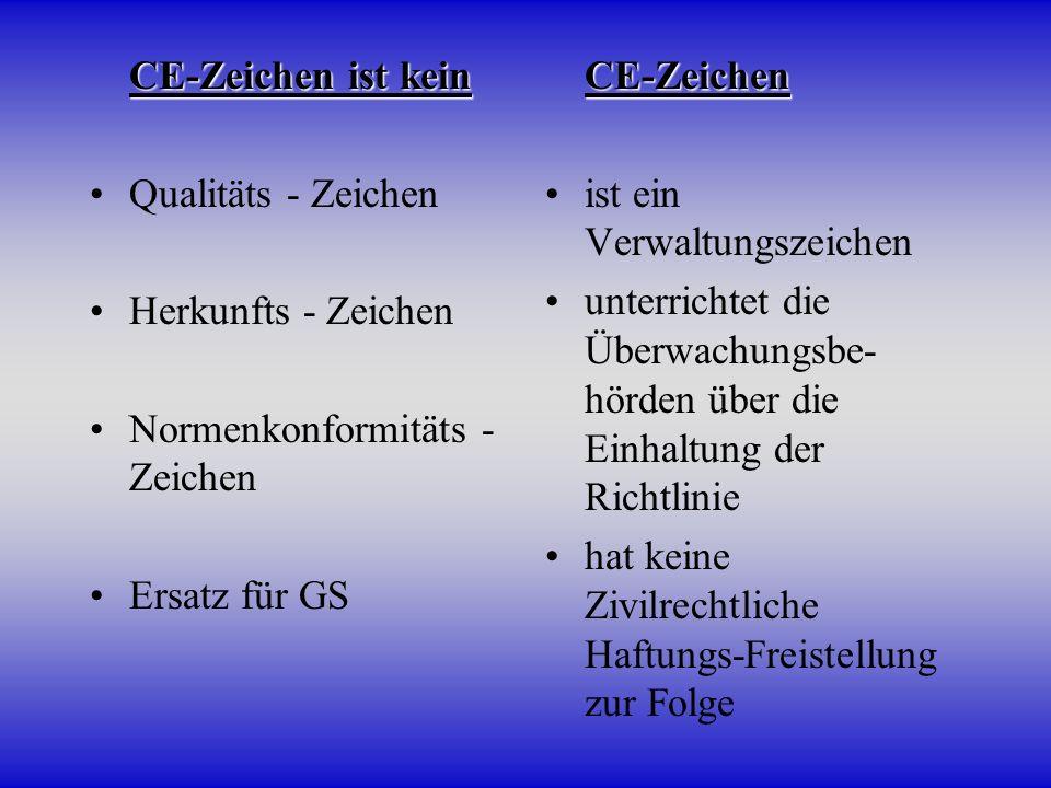 CE-Zeichen ist kein Qualitäts - Zeichen. Herkunfts - Zeichen. Normenkonformitäts - Zeichen. Ersatz für GS.