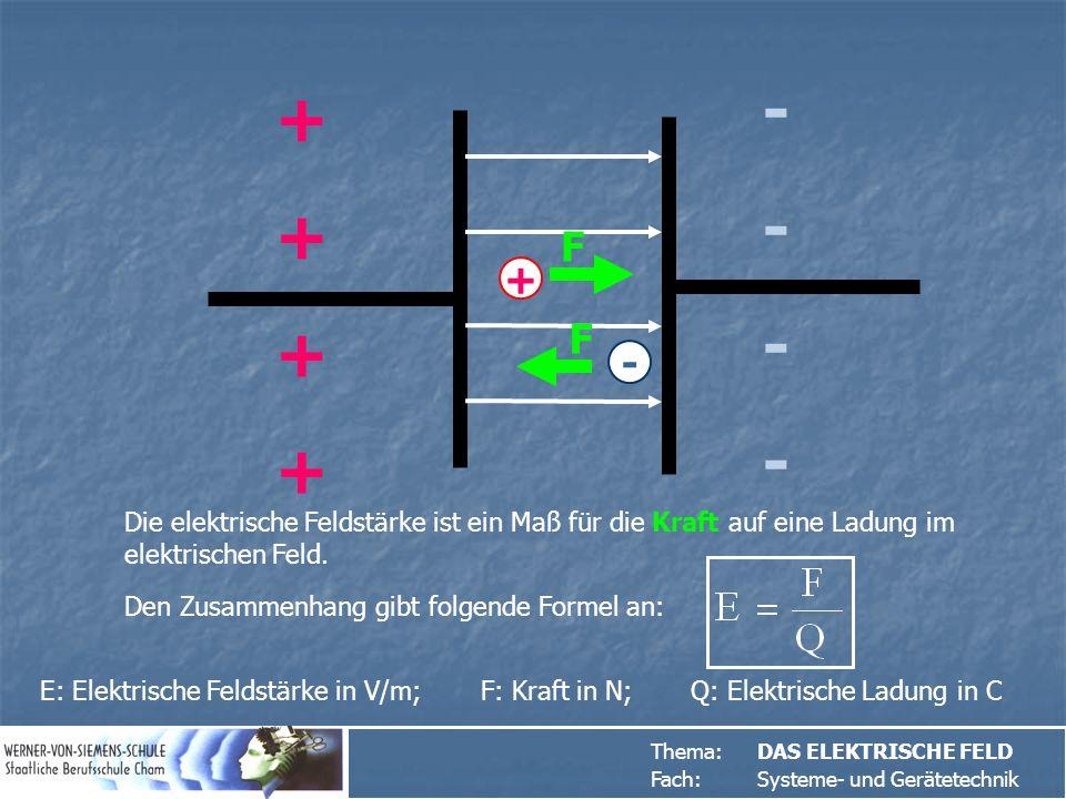 - + F. + - Die elektrische Feldstärke ist ein Maß für die auf eine Ladung im elektrischen Feld.