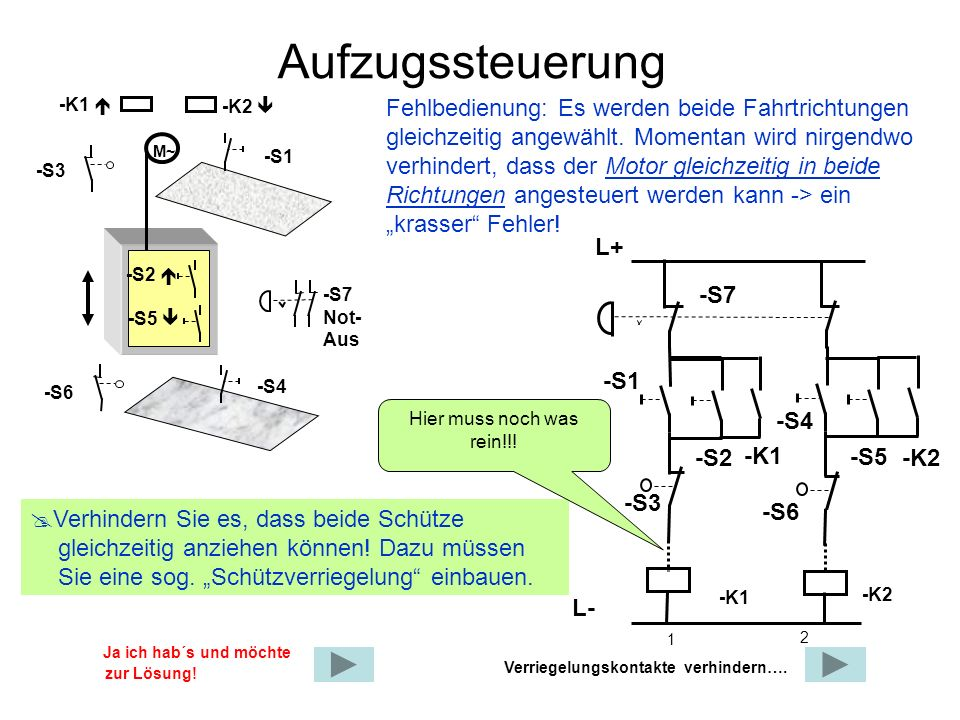 Aufzugssteuerung -K1  -K2 