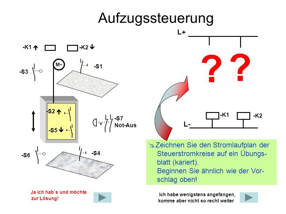 Aufzugssteuerung L+ L- Zeichnen Sie den Stromlaufplan der