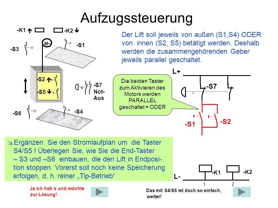 Aufzugssteuerung Der Lift soll jeweils von außen (S1,S4) ODER