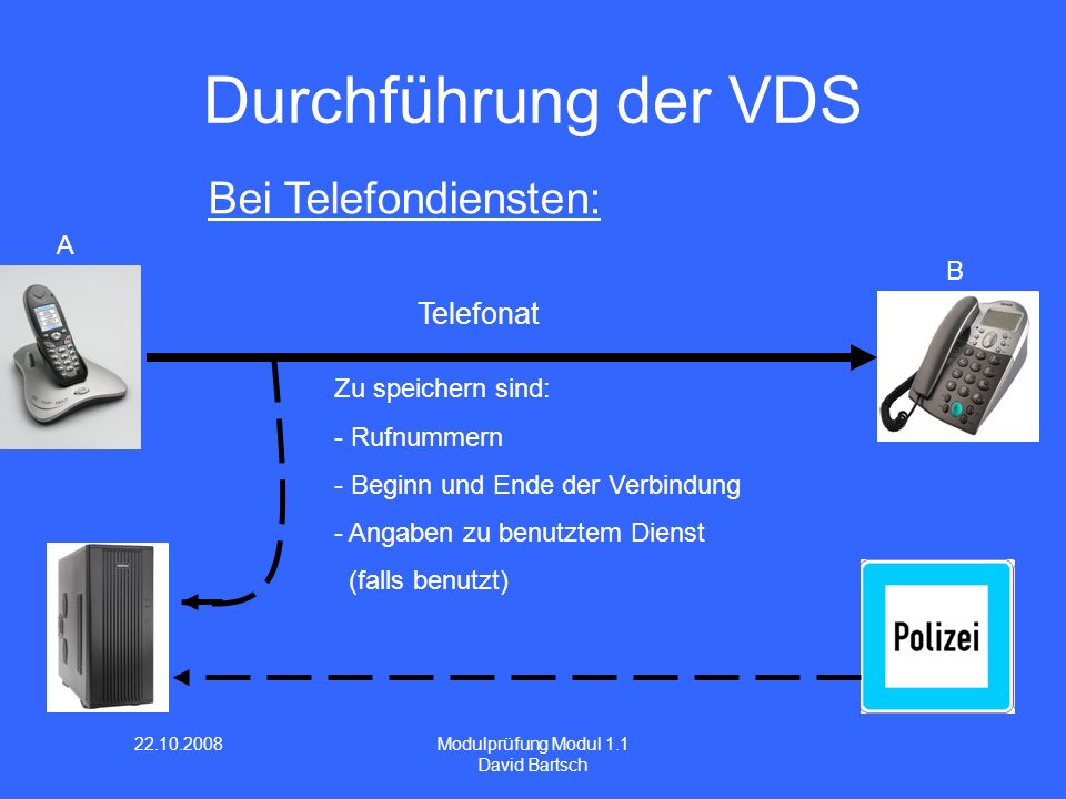 Durchführung der VDS Bei Telefondiensten: Telefonat A B