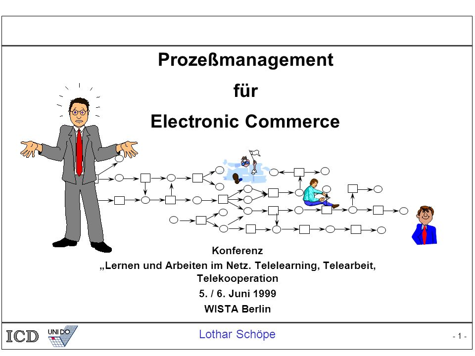 Prozeßmanagement für Electronic Commerce