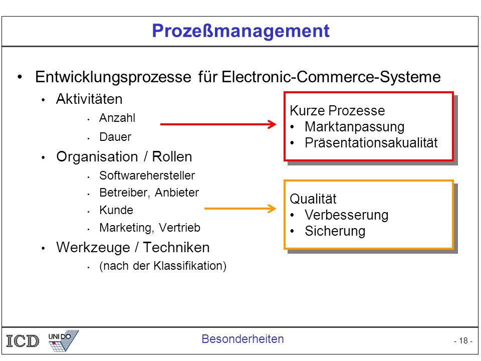 Prozeßmanagement Entwicklungsprozesse für Electronic-Commerce-Systeme