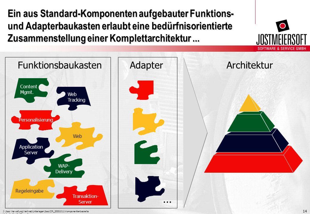 Ein aus Standard-Komponenten aufgebauter Funktions- und Adapterbaukasten erlaubt eine bedürfnisorientierte Zusammenstellung einer Komplettarchitektur ...