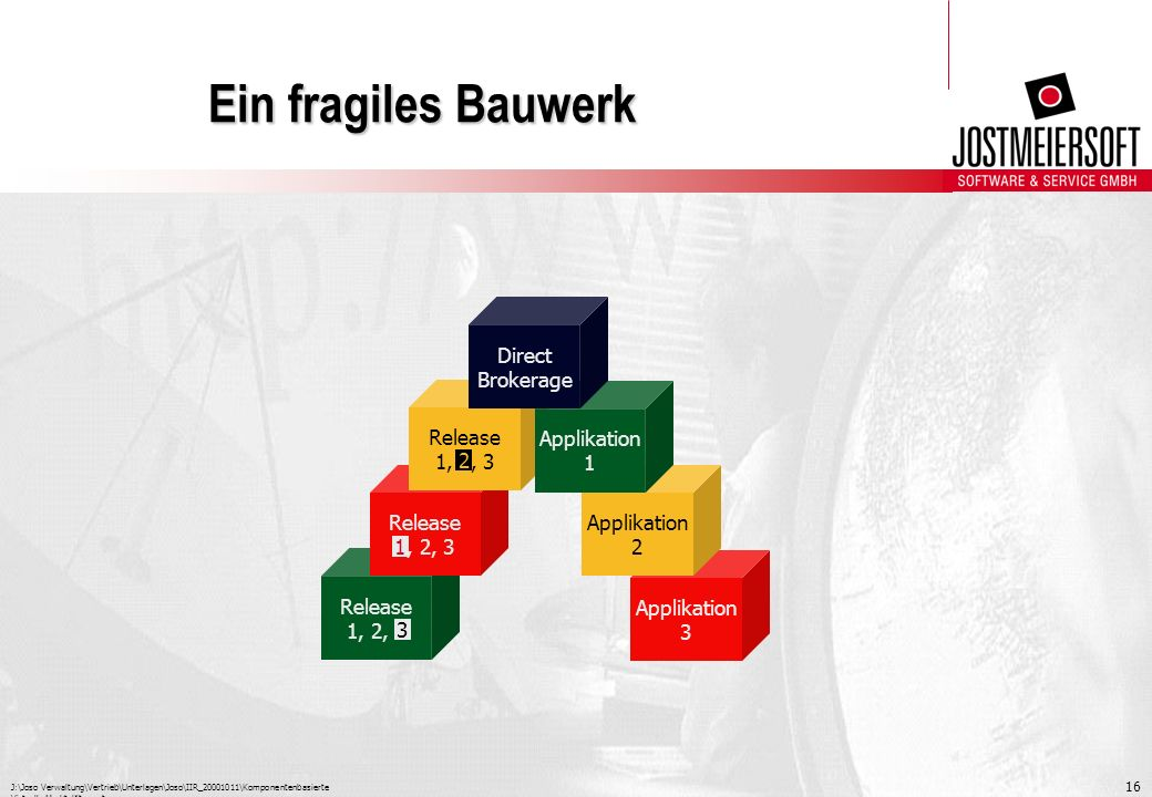 Ein fragiles Bauwerk Direct Brokerage Release 1, 2, 3 2 Applikation 1