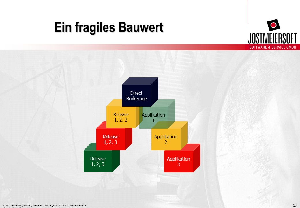 Ein fragiles Bauwert Direct Brokerage Release 1, 2, 3 Applikation 1